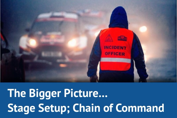 The Bigger Picture… Stage Setup, Chain of Command